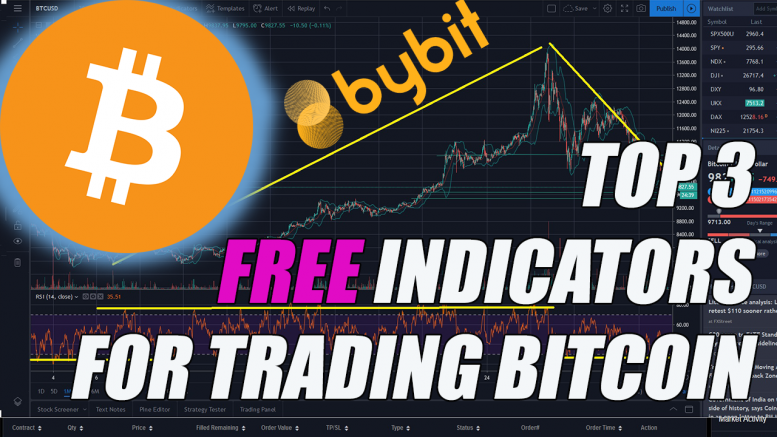 Top 3 Free Tradingview Indicators for trading Bitcoin on