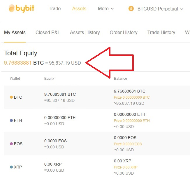 Top 3 Free Tradingview Indicators for trading Bitcoin on Bybit